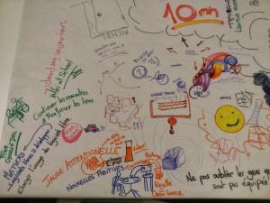 Notes sur une table pendant la soirée de lancement Eccone